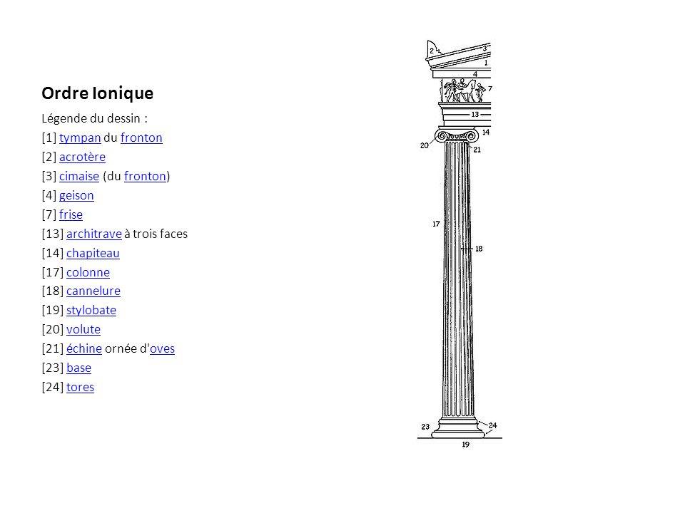 Ordre Ionique Légende du dessin : [1] tympan du fronton [2] acrotère